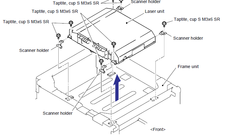 Replace Laser Unit Message On The Brother 9440 And 9040