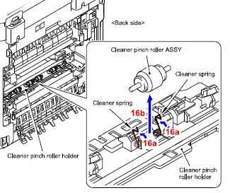 Sub Panel To Main Wiring Diagram
