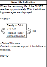 Dell 3130cn Printer, Ready to Print - Replace Fuser, Code 010-421