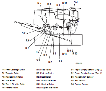 Vw Kr Engine further 2003 Vw Jetta Wiring Diagram as well Vw 2 0t Engine further 1978 Super Beetle Engine likewise 71 Super Beetle Coil Wiring Diagram. on volkswagen beetle wiring schematics