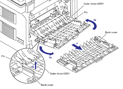 Laser Printing Process together with Whelen Strobe Wiring Schematic For besides Smoke Alarm Relay besides Mictuning Wiring Harness Instructions together with Car Dc To Ac Power Inverter. on laser wire diagram