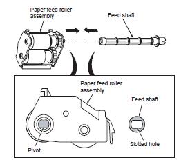 Kyocera FS1028MFP pick up roller removal