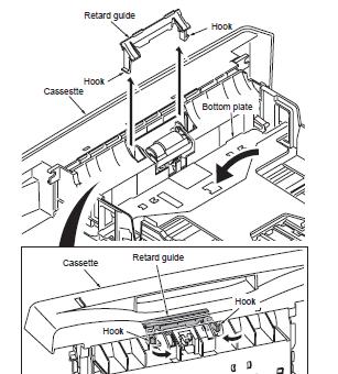 Kyocera FS1028MFP retard guide removal