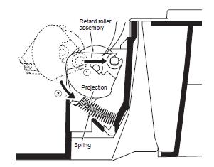 Kyocera FS1028MFP retard roller installation