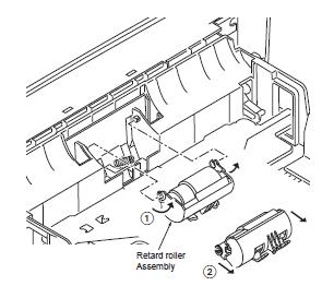 Kyocera FS1028MFP retard roller removal