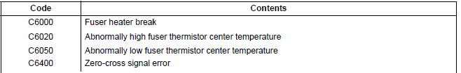Copystar CS-2050 Fuser Error Reset Procedure
