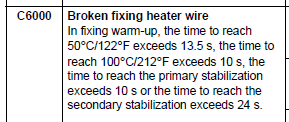 Kyocera Km 2050 C6000 Error Code Repair Hints And Tips