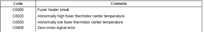 Kyocera KM-2050 Fuser Error Reset Procedure