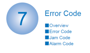 Canon imageRUNNER 1750,1740,1730 Error Code List