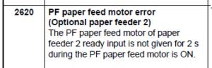 Kyocera Multi-function FS1028MFP C2620 Error Code